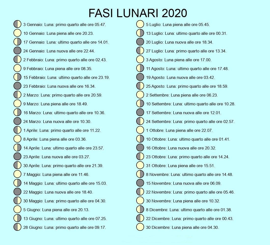 fasi-lunari-2020